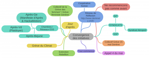 Un automne 2020 qui mise sur la Convergence !