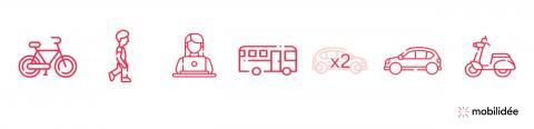 Le petit guide mobilité responsable de Mobilidée