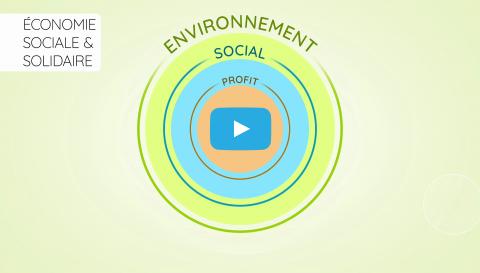 Qu'est-ce que l'Économie Sociale & Solidaire ? (Capsule vidéo)