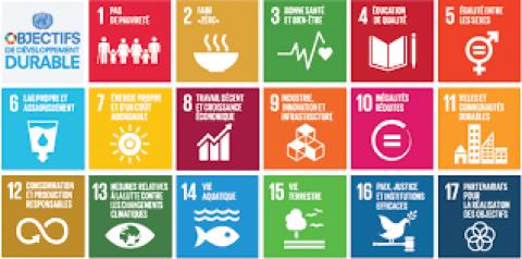 Les ONG et les syndicats se mobilisent sur l'Agenda 2030 !