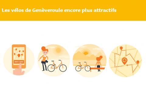 Venez découvrir en avant-première l'appli de prêt de vélo de Genèveroule !